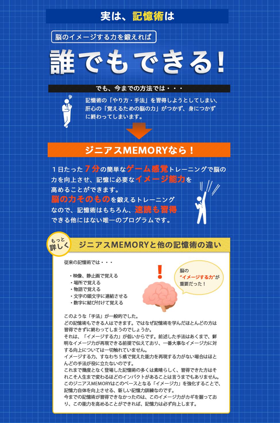実は記憶術は誰でもできる!